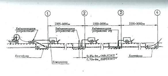 Рисунок 4.19 Схема установки