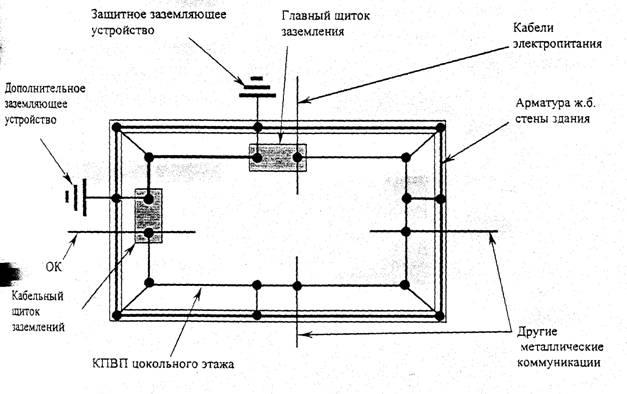 Рисунок 2 - Схема, поясняющая