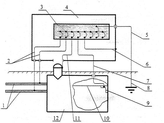 1 - оптические кабели;
